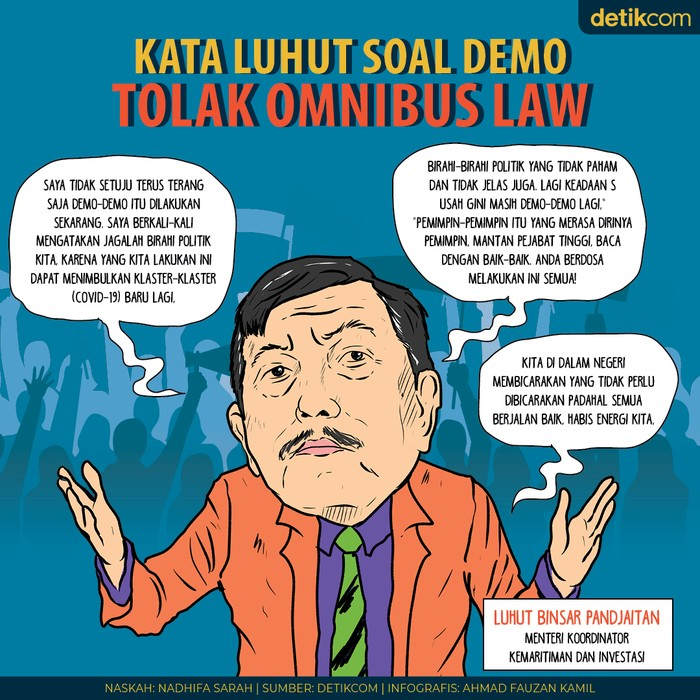 Luhut Bicara soal Omnibus Law Cipta Kerja
