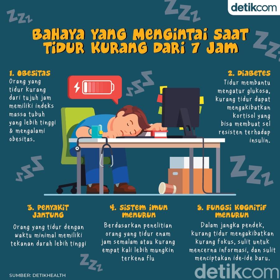 Tidur Kurang dari 7 Jam Sehari? Ini 5 Hal yang Bakal Dialami Tubuh