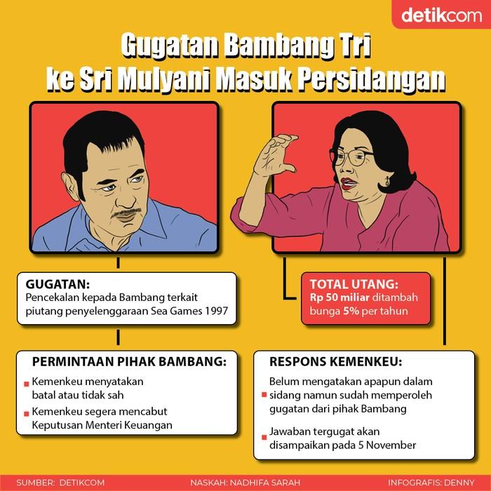 Tim Infografis 23 Oktober