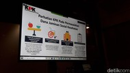 KPK Soroti Empat Masalah Dana Jaminan Sosial Kesehatan