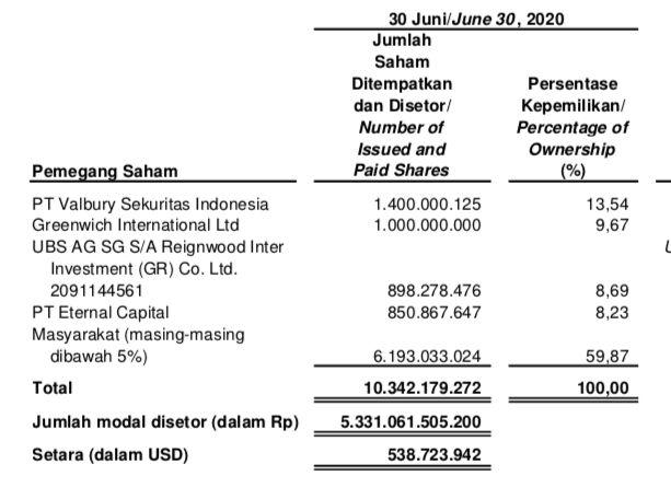 Lapkeu ENRG Juni 2020