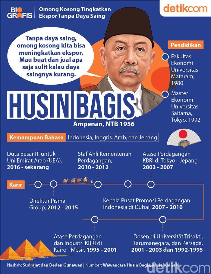 Infografis Husin Bagis