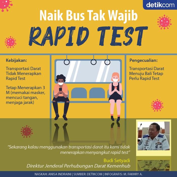 Syarat Rapid Test Naik Bus ke Luar Kota