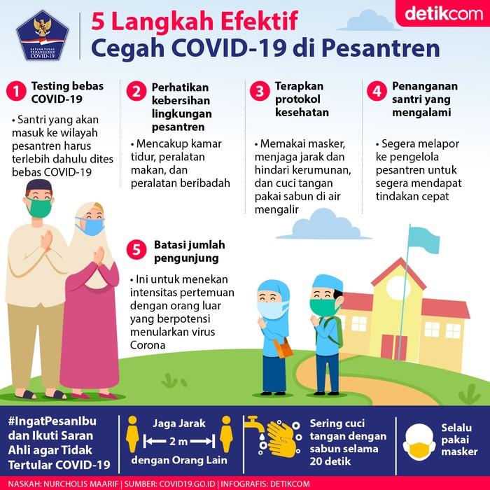 Infografis BNPB2020
