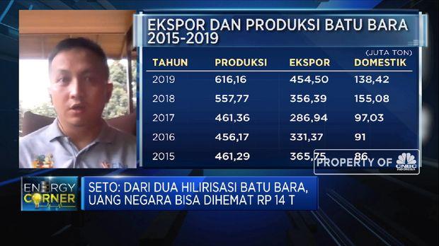 Proyeksi Kemenko Marves, Hilirisasi Batu Bara Hemat Devisa Rp 14 T(CNBC Indonesia TV)