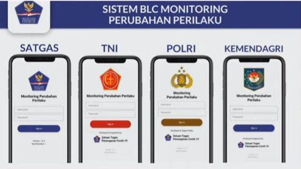 Sistem BLC Monitoring Perubahan Perilaku.