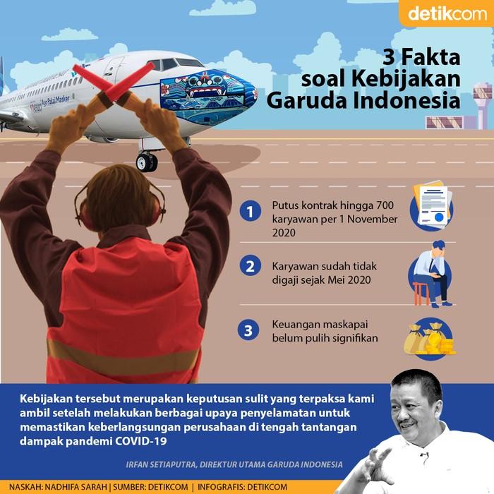Garuda Cut 700 Karyawan Kontrak