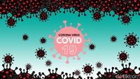 Bertambah 3.565, Kasus Positif COVID-19 di RI Jadi 404.048 Per 29 Oktober