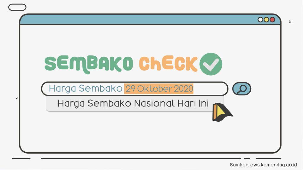 Harga Sembako 29 Oktober 2020 di Beberapa Kota Besar Indonesia
