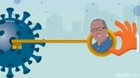 8 Kunci Penanganan Pandemi COVID-19 Menurut Eks Pejabat WHO
