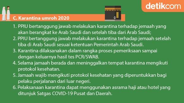 Karantina Umroh 2020 (Foto: Mindra Purnomo/detikcom)