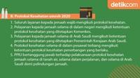 Protokol Kesehatan Umroh 2020 (Foto: Mindra Purnomo/detikcom)
