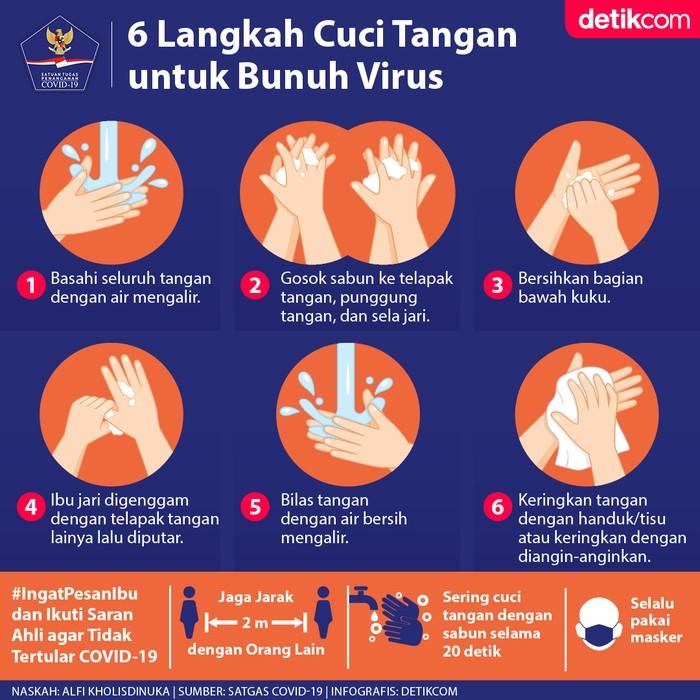 infografis cuci tangan