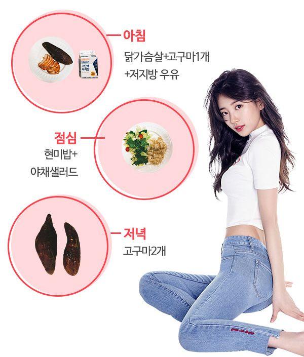 Diet Bae Suzy yang Jadi Rahasia Langsingnya
