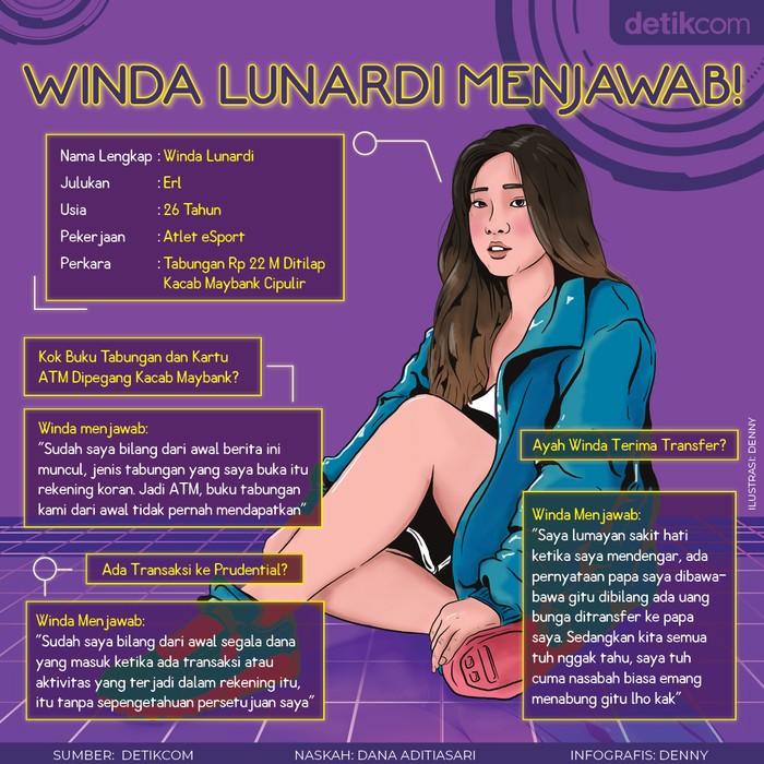 Winda Earl