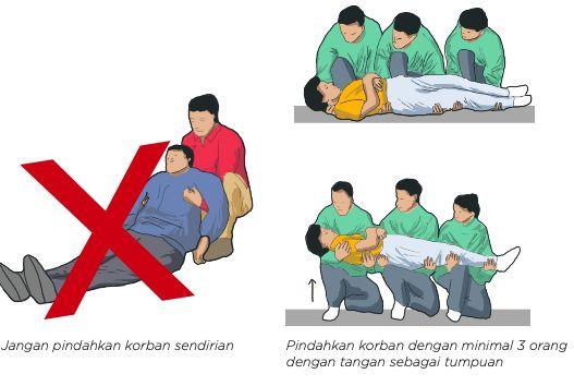 Cara melakukan pertolongan pertama saat terjadi kecelakaan.