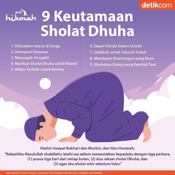 Infografis keutamaan Sholat Dhuha