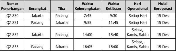 Peluncuran 5 rute domestik baru AirAsia.