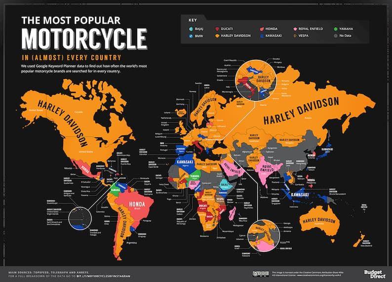 Sepeda motor paling dicari di dunia