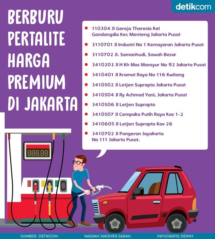 Pertalite Harga Premium
