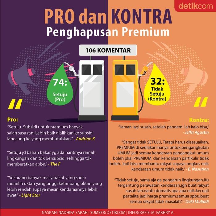 Premium Mau Dihapus