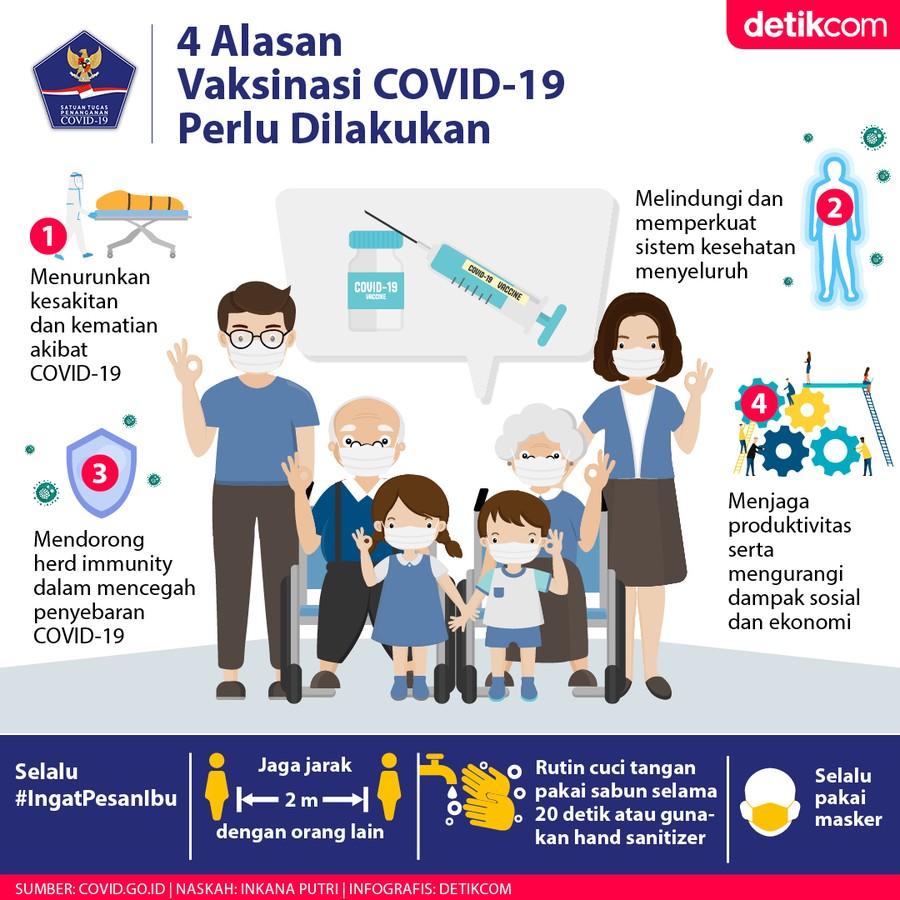 Vaksinasi COVID-19 keluarga