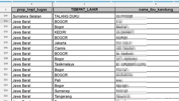 Data Pribadi Guru Honorer di Indonesia Bocor