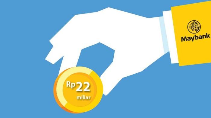 Infografis cara Maybank kembalian duit Winda Earl Rp 22 miliar