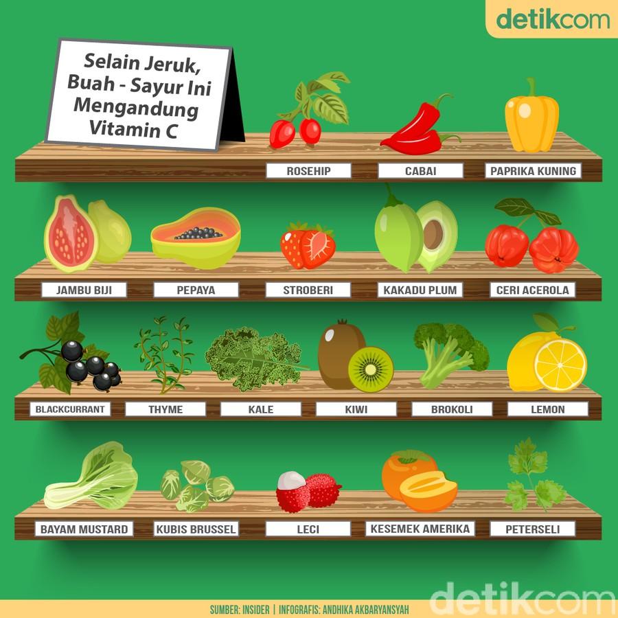 Vitamin C Tak Cuma Ada di Jeruk, Deretan Makanan Ini Juga Punya