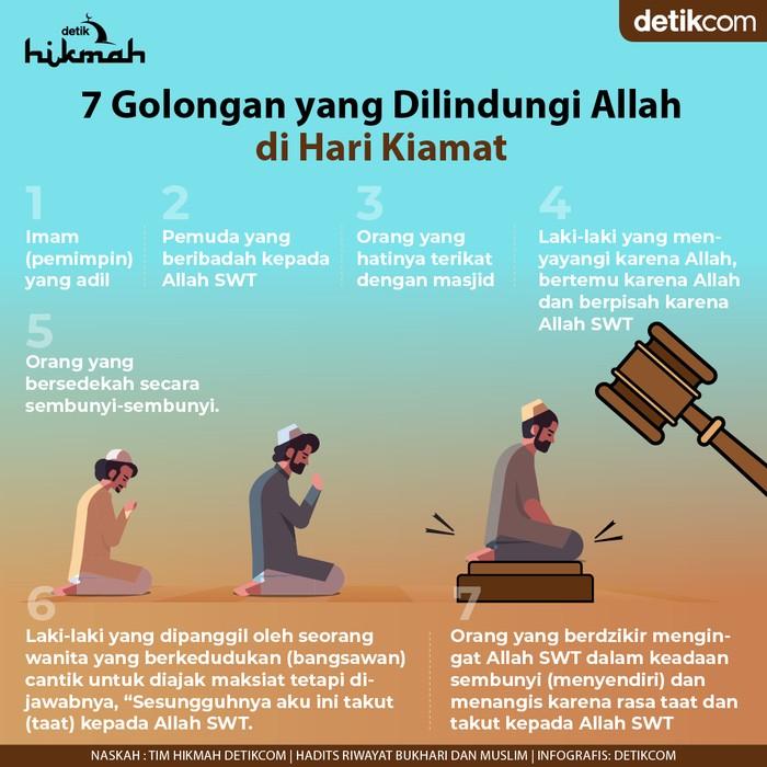 Infografis 7 Golongan yang dilindungi Allah di hari kiamat