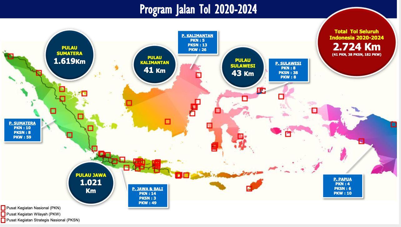 Perkembangan jalan tol di Indonesia
