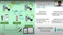 Ini Ide dan Inovasi EBT 3 Startup Pemenang [RE]Energize Indonesia