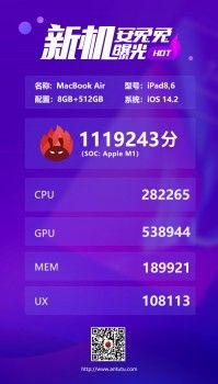 AnTuTu MacBook Air
