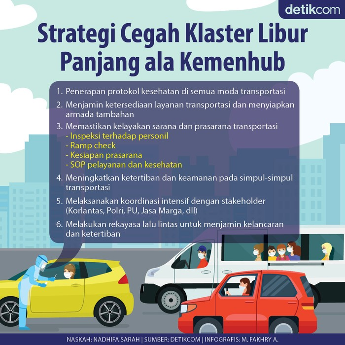 Kementerian Perhubungan (Kemenhub) sudah menyiapkan strategi penyelenggaraan angkutan natal dan tahun baru (nataru) tahun 2020 dan 2021.