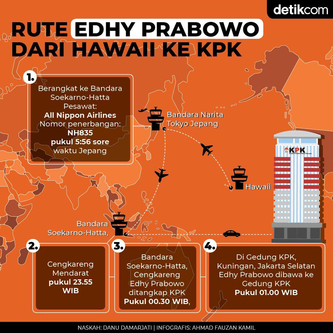 Rute Edhy Prabowo dari Hawaii ke KPK (Infografis: Fauzan Kamil/detikcom)