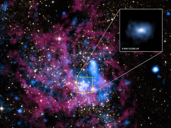 Lubang hitam Sagittarius A*