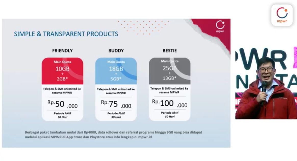 Indosat Ooredoo menghadirkan provider digital MPWR.