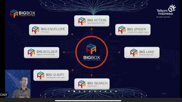 Telkom BigBox