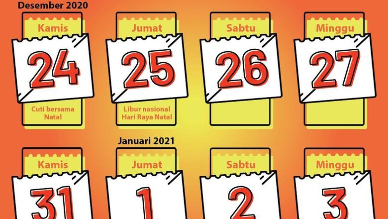Infografis Libur Akhir Tahun