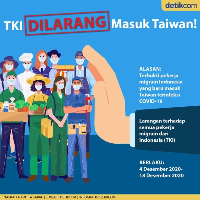 TKI Dilarang Masuk Taiwan