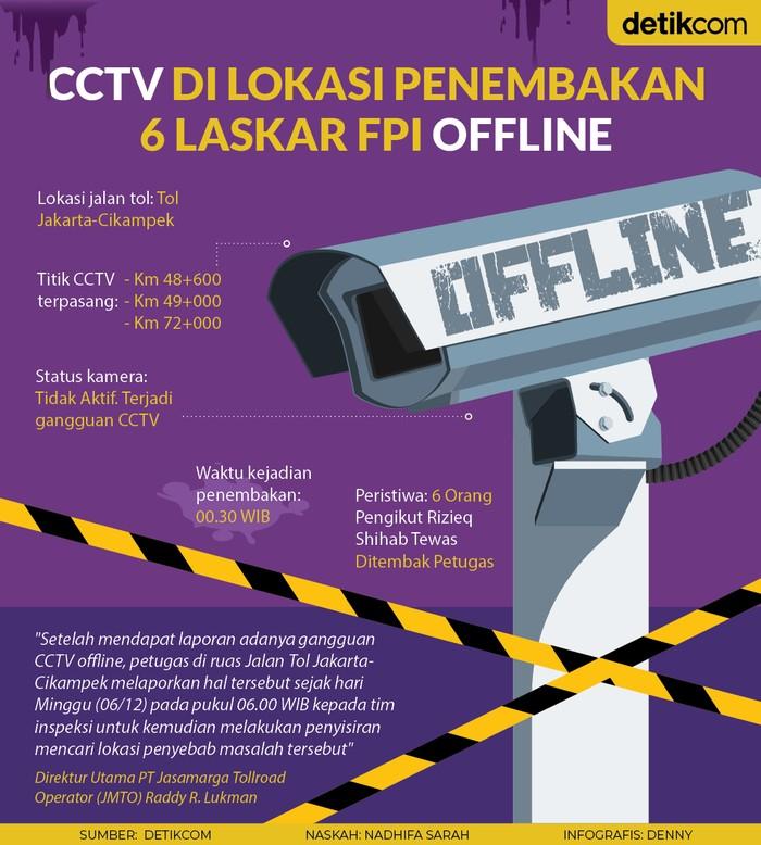 CCTV di TKP Penembakan Laskar FPI