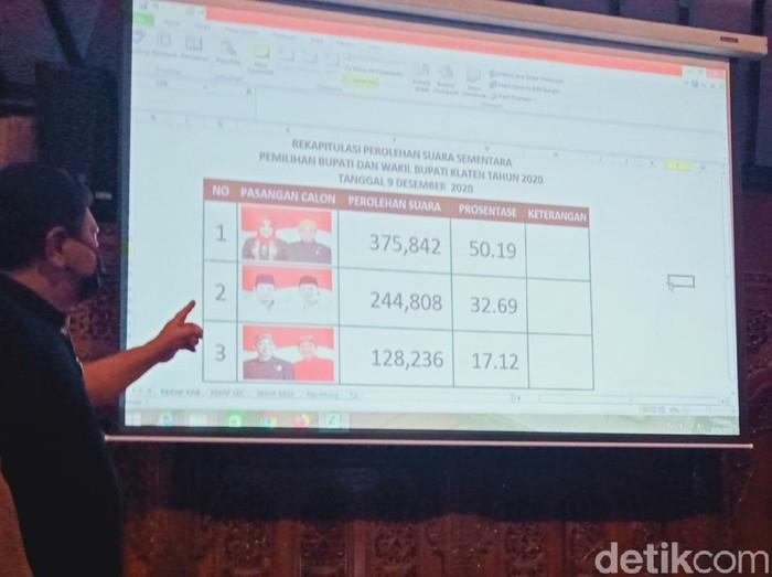 Desk Pilkada Pemkab Klaten gelar hitung cepat Pilkada Klaten, Rabu (9/12/2020).b