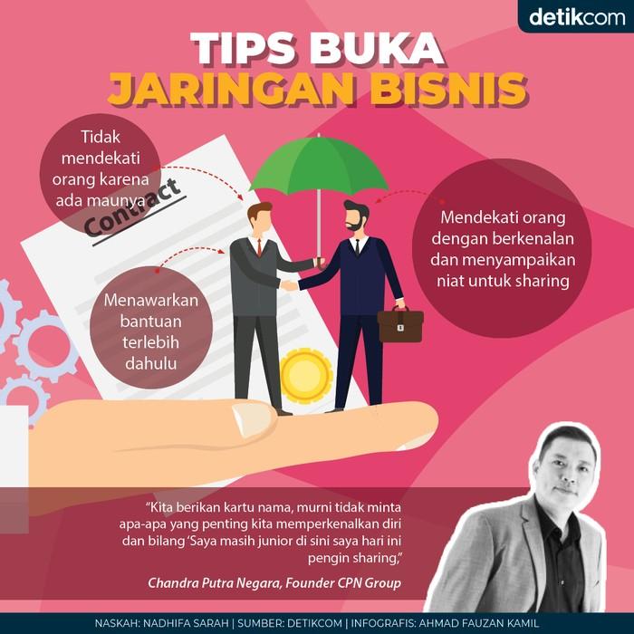 Tips Buka Jaringan Bisnis