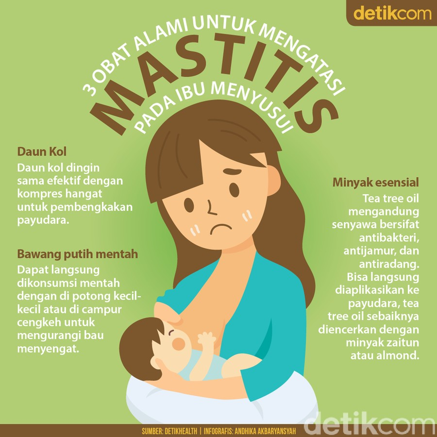 3 Obat Alami untuk Mengatasi Mastitis pada Ibu Menyusui