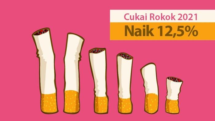 Cukai Rokok Naik
