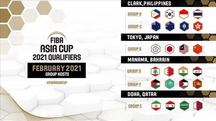 Kualifikasi FIBA Asia Cup 2021