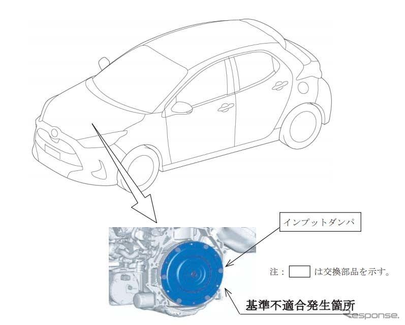 Recall Toyota Yaris dan Yaris Cross di Jepang