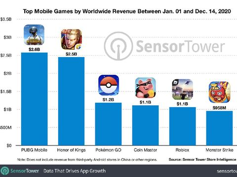 PUBG Mobile jadi game mobile dengan pendapatan tertinggi