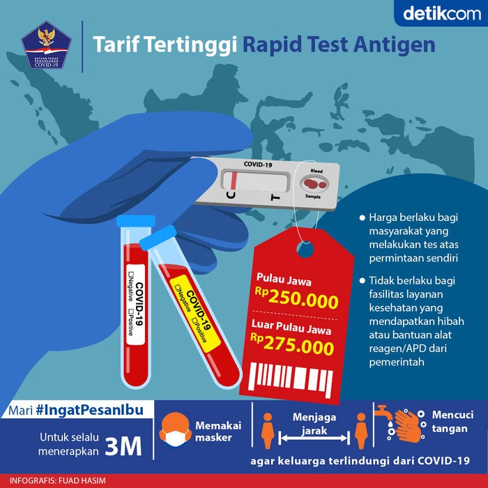 Harga Rapid Test Antigen