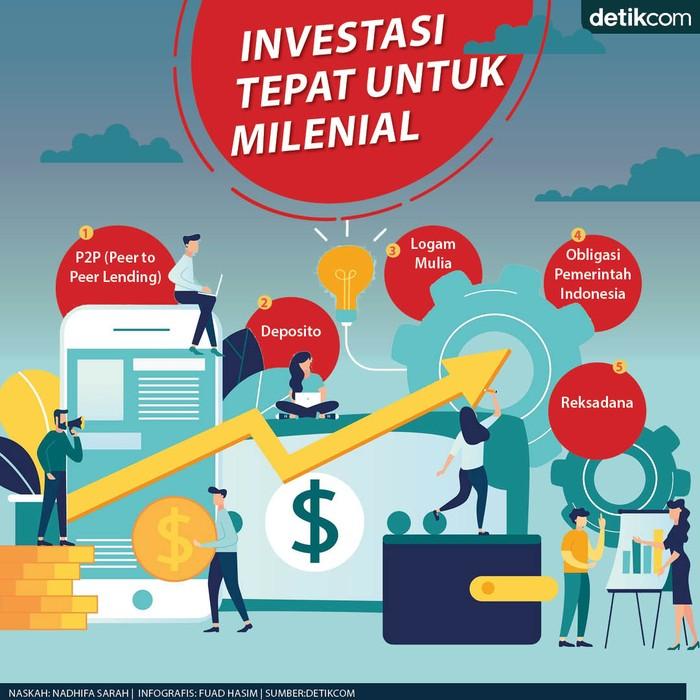 Investasi buat Milenial